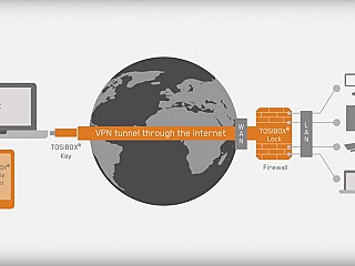 Create a simple VPN for remote access in under 5 minutes with TOSIBOX